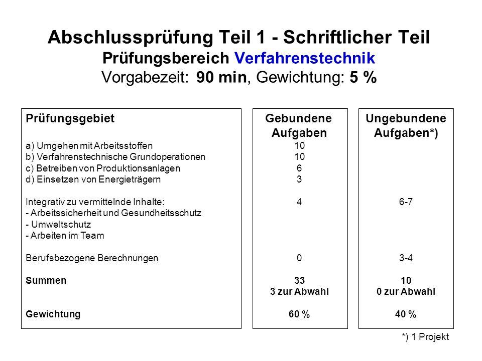 Abschlussprüfung Teil 1 - Schriftlicher Teil Prüfungsbereich Verfahrenstechnik Vorgabezeit: 90 min, Gewichtung: 5 % Prüfungsgebiet a) Umgehen mit Arbe