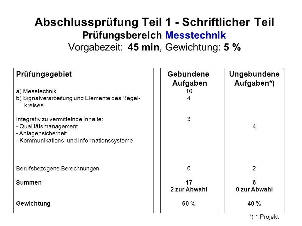 Abschlussprüfung Teil 1 - Schriftlicher Teil Prüfungsbereich Messtechnik Vorgabezeit: 45 min, Gewichtung: 5 % Prüfungsgebiet a) Messtechnik b) Signalv