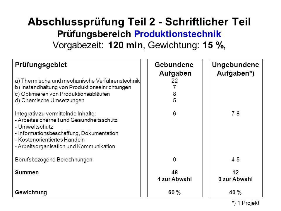 Abschlussprüfung Teil 2 - Schriftlicher Teil Prüfungsbereich Produktionstechnik Vorgabezeit: 120 min, Gewichtung: 15 %, Prüfungsgebiet a) Thermische u