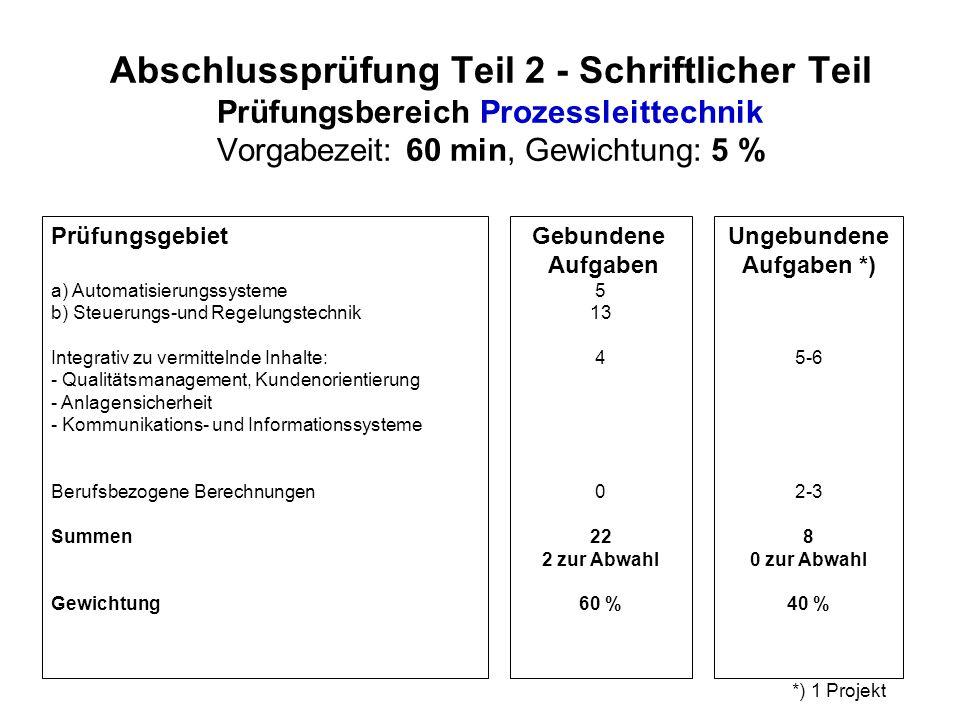 Abschlussprüfung Teil 2 - Schriftlicher Teil Prüfungsbereich Prozessleittechnik Vorgabezeit: 60 min, Gewichtung: 5 % Prüfungsgebiet a) Automatisierung