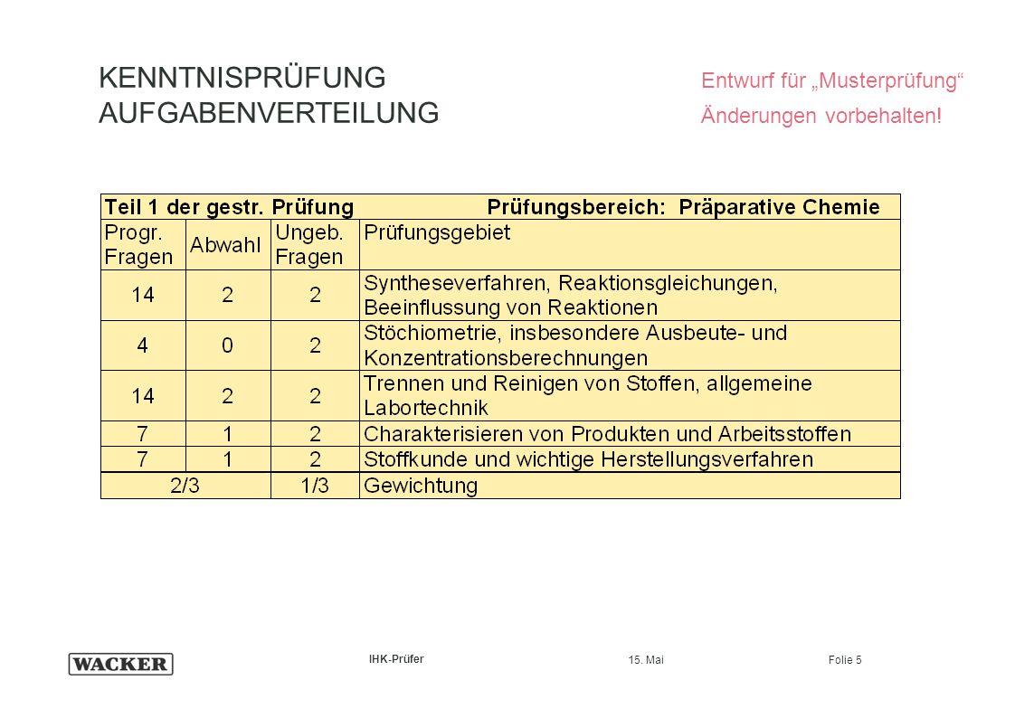 """15. Mai Folie 5 IHK-Prüfer KENNTNISPRÜFUNG Entwurf für """"Musterprüfung"""" AUFGABENVERTEILUNG Änderungen vorbehalten!"""