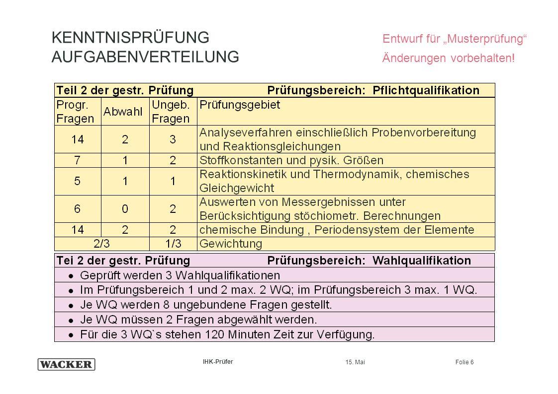 """15. Mai Folie 6 IHK-Prüfer KENNTNISPRÜFUNG Entwurf für """"Musterprüfung"""" AUFGABENVERTEILUNG Änderungen vorbehalten!"""