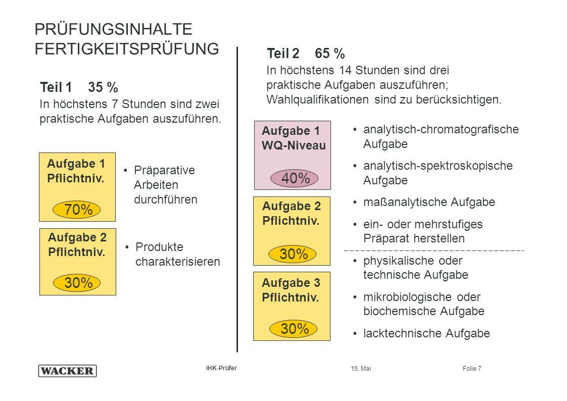 15. Mai Folie 7 IHK-Prüfer PRÜFUNGSINHALTE FERTIGKEITSPRÜFUNG Teil 135 % In höchstens 7 Stunden sind zwei praktische Aufgaben auszuführen. Teil 265 %
