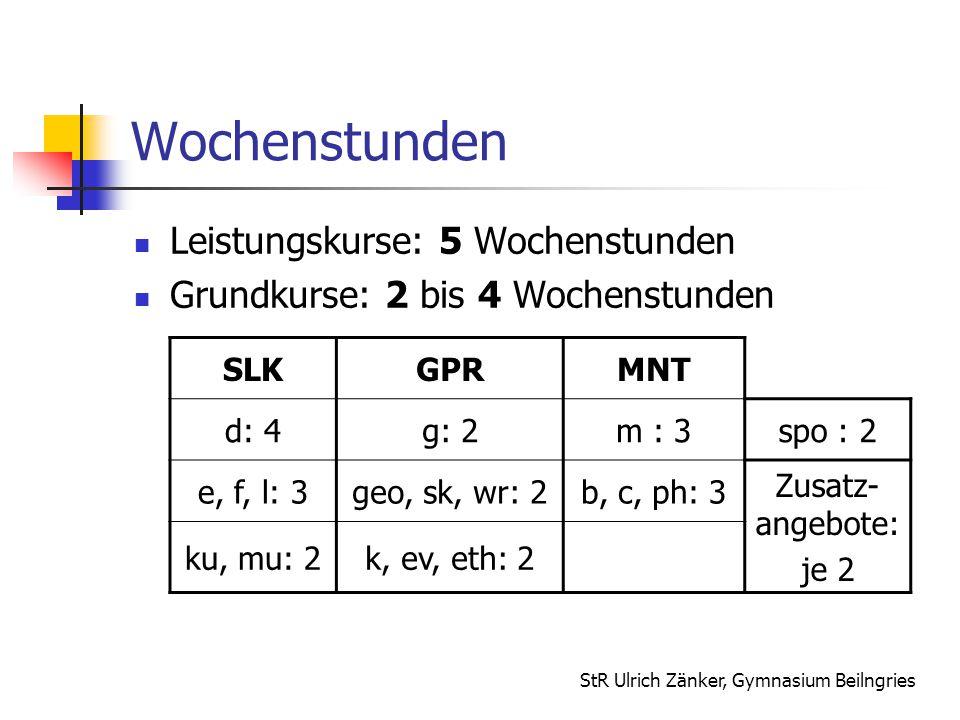 StR Ulrich Zänker, Gymnasium Beilngries Wochenstunden Leistungskurse: 5 Wochenstunden Grundkurse: 2 bis 4 Wochenstunden SLKGPRMNT d: 4g: 2m : 3spo : 2