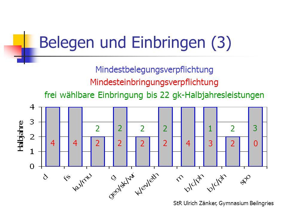 StR Ulrich Zänker, Gymnasium Beilngries Belegen und Einbringen (3) Mindestbelegungsverpflichtung Mindesteinbringungsverpflichtung frei wählbare Einbri