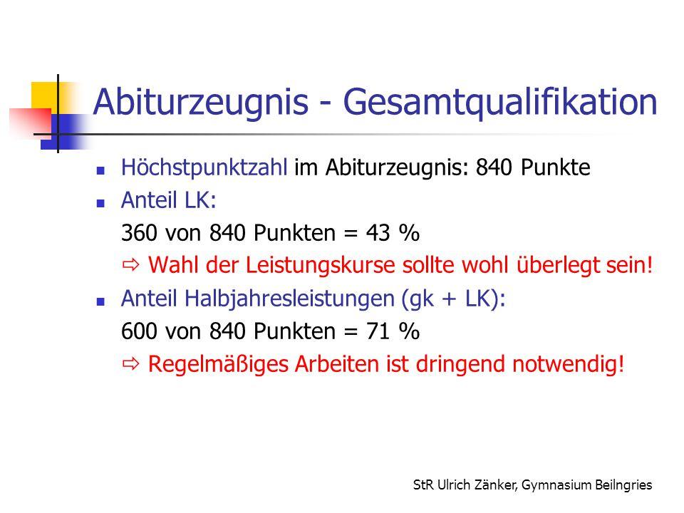 StR Ulrich Zänker, Gymnasium Beilngries Abiturzeugnis - Gesamtqualifikation Höchstpunktzahl im Abiturzeugnis: 840 Punkte Anteil LK: 360 von 840 Punkte