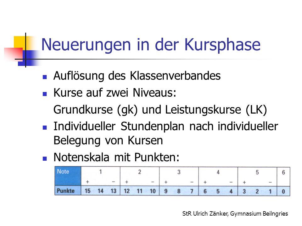 StR Ulrich Zänker, Gymnasium Beilngries Neuerungen in der Kursphase Auflösung des Klassenverbandes Kurse auf zwei Niveaus: Grundkurse (gk) und Leistun