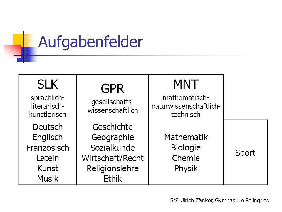 StR Ulrich Zänker, Gymnasium Beilngries Aufgabenfelder SLK sprachlich- literarisch- künstlerisch GPR gesellschafts- wissenschaftlich MNT mathematisch-