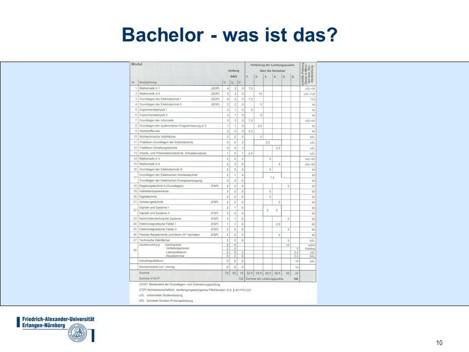 10 Bachelor - was ist das?