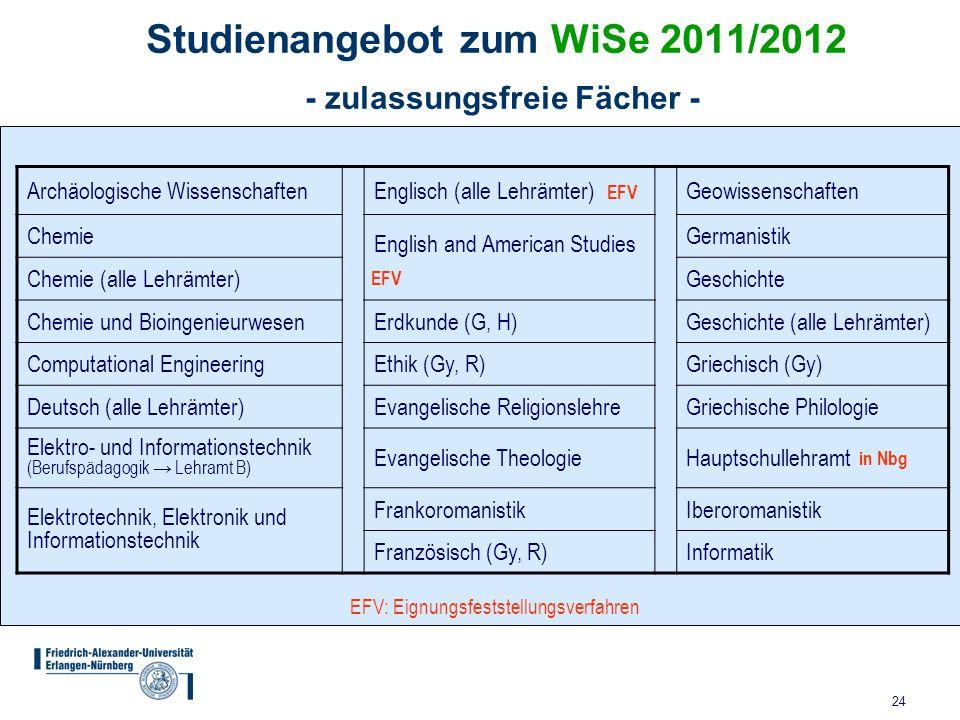 24 Studienangebot zum WiSe 2011/2012 - zulassungsfreie Fächer - Archäologische WissenschaftenEnglisch (alle Lehrämter)Geowissenschaften Chemie English