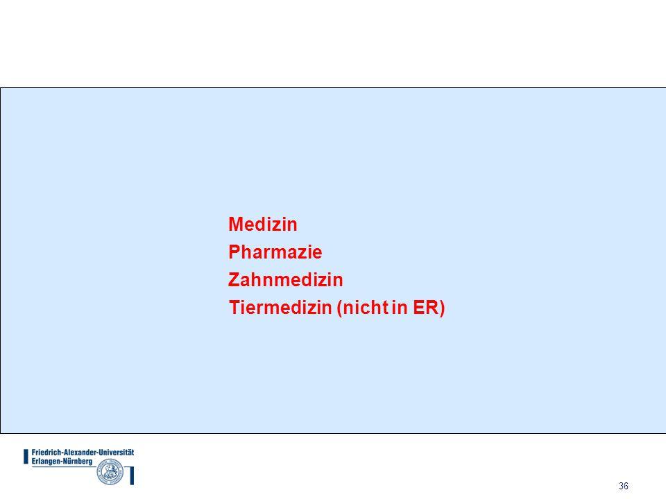 36 Medizin Pharmazie Zahnmedizin Tiermedizin (nicht in ER)