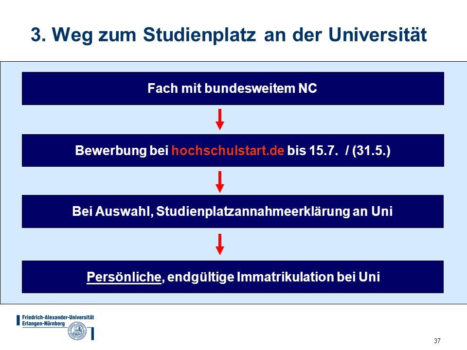 37 3. Weg zum Studienplatz an der Universität Bewerbung bei hochschulstart.de bis 15.7. / (31.5.) Persönliche, endgültige Immatrikulation bei Uni Bei