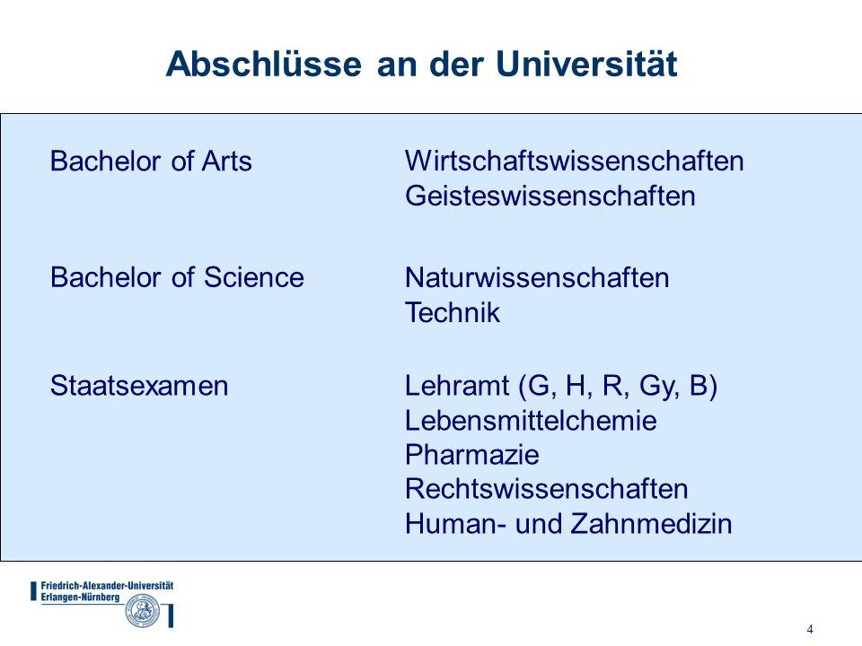 4 Abschlüsse an der Universität Bachelor of Arts Bachelor of Science Wirtschaftswissenschaften Geisteswissenschaften Naturwissenschaften Technik Staat