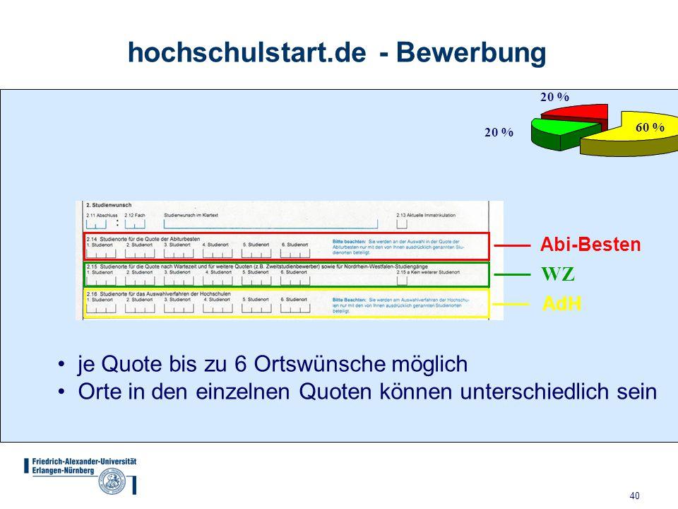 40 60 % 20 % Abi-Besten WZ AdH je Quote bis zu 6 Ortswünsche möglich Orte in den einzelnen Quoten können unterschiedlich sein hochschulstart.de - Bewe