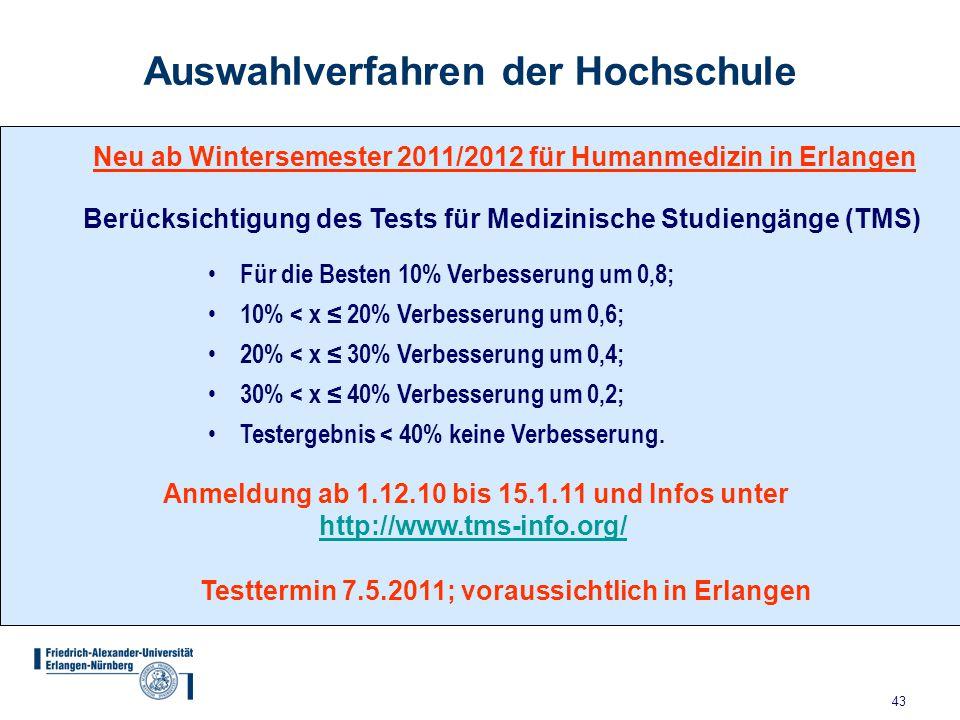 43 Neu ab Wintersemester 2011/2012 für Humanmedizin in Erlangen Berücksichtigung des Tests für Medizinische Studiengänge (TMS) Für die Besten 10% Verb