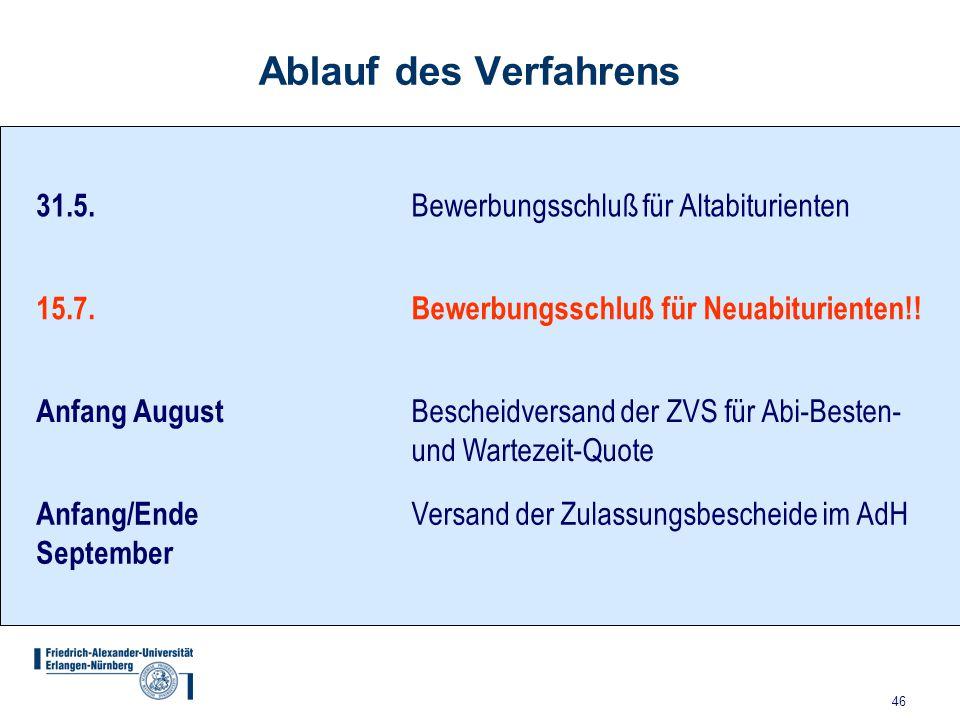 46 Ablauf des Verfahrens 31.5. Bewerbungsschluß für Altabiturienten 15.7.Bewerbungsschluß für Neuabiturienten!! Anfang August Bescheidversand der ZVS