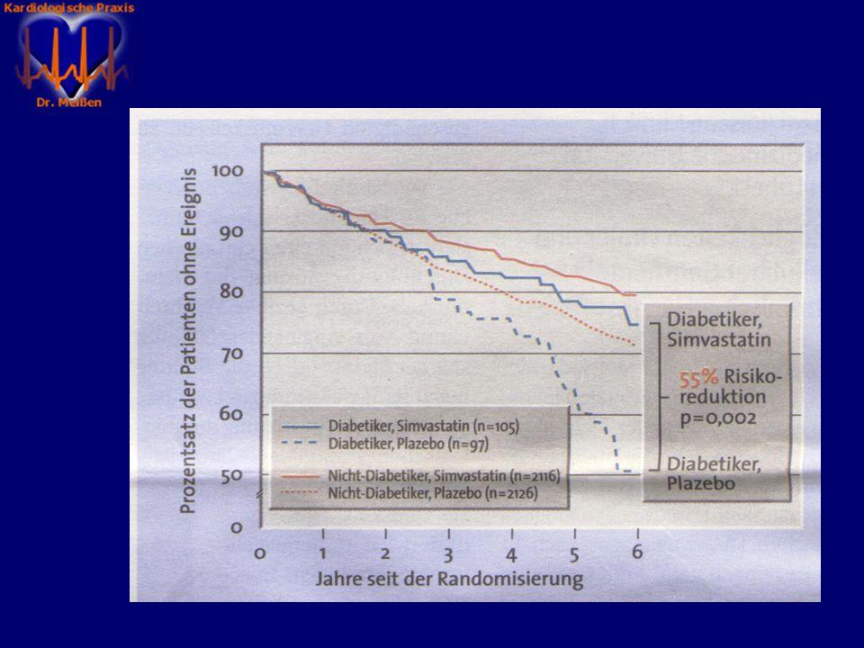 In der Subgruppe der Diabetiker war die Sekung der Todesrate noch deutlich höher. Das Risiko für Herzinfarkt, Bypass- Operation, Ballon-Aufdehnung und