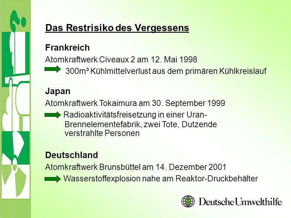 Das Restrisiko des Vergessens Frankreich Atomkraftwerk Civeaux 2 am 12. Mai 1998 300m³ Kühlmittelverlust aus dem primären Kühlkreislauf Japan Atomkraf