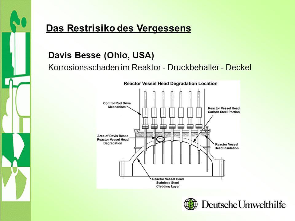 Das Restrisiko des Vergessens Korrosionsschaden im Atomkraftwerk Davis Besse (Ohio, USA), zufällig entdeckt März 2002