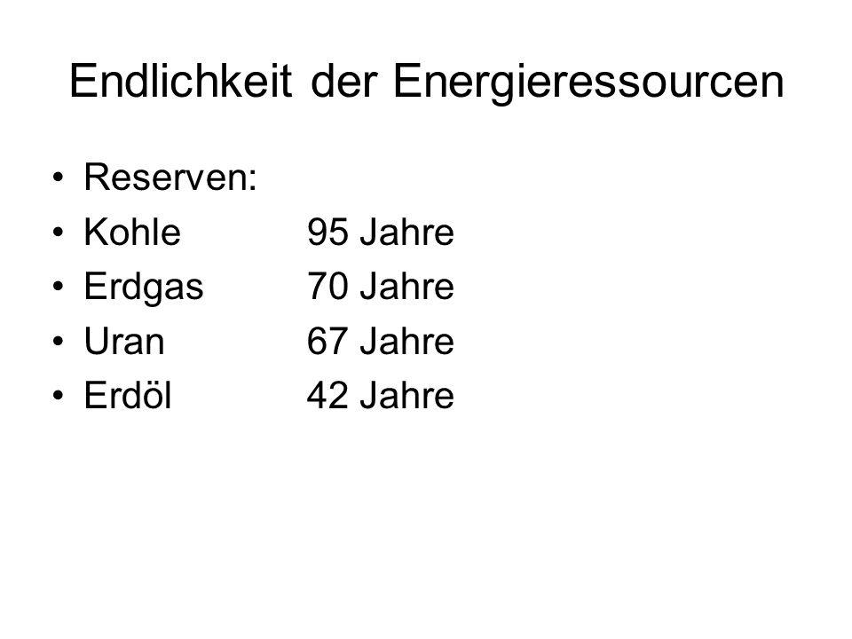 Endlichkeit der Energieressourcen Reserven: Kohle95 Jahre Erdgas70 Jahre Uran67 Jahre Erdöl42 Jahre