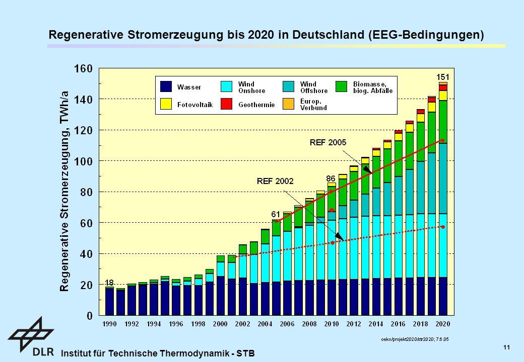 Institut für Technische Thermodynamik - STB 11 Regenerative Stromerzeugung bis 2020 in Deutschland (EEG-Bedingungen)