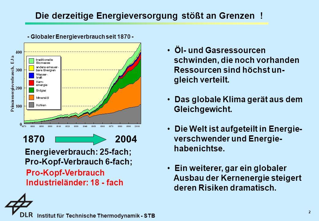 Institut für Technische Thermodynamik - STB 2 Die derzeitige Energieversorgung stößt an Grenzen .