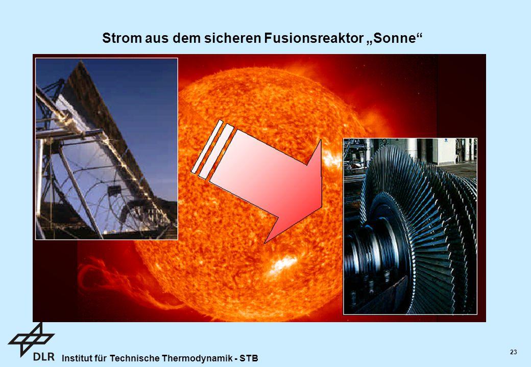 """Institut für Technische Thermodynamik - STB 23 Strom aus dem sicheren Fusionsreaktor """"Sonne"""