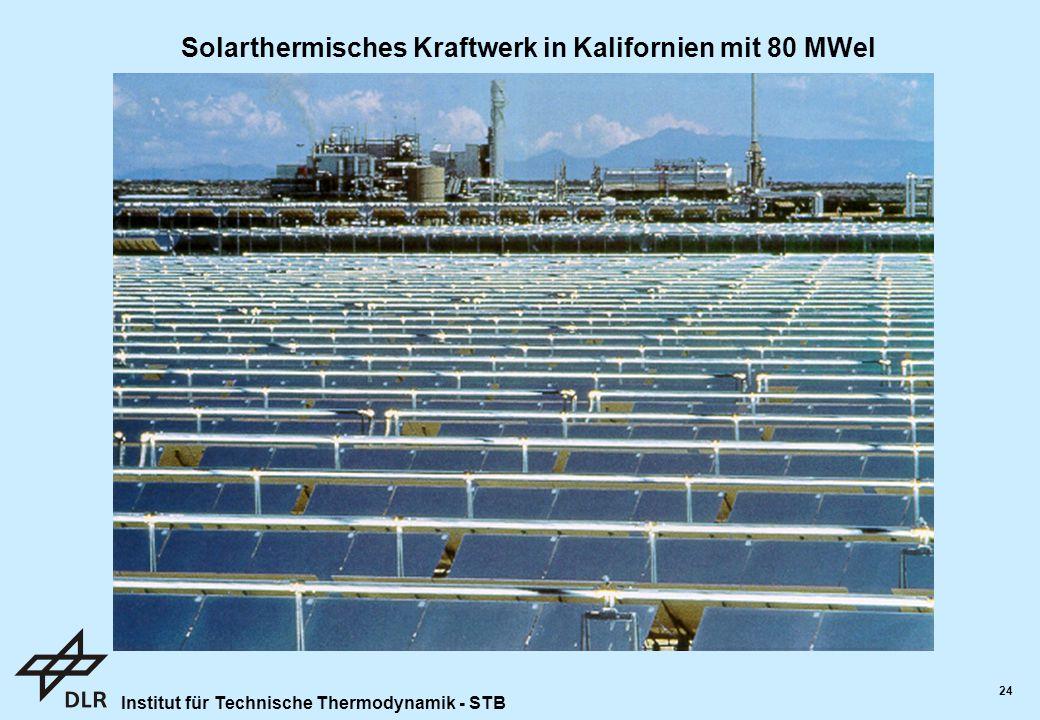 Institut für Technische Thermodynamik - STB 24 Solarthermisches Kraftwerk in Kalifornien mit 80 MWel