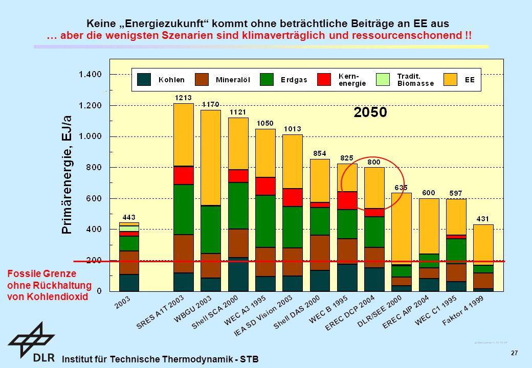 """Institut für Technische Thermodynamik - STB 27 Keine """"Energiezukunft kommt ohne beträchtliche Beiträge an EE aus … aber die wenigsten Szenarien sind klimaverträglich und ressourcenschonend !."""