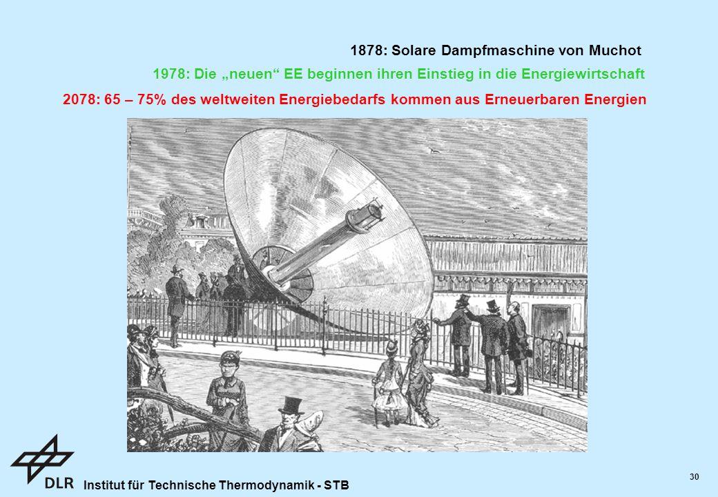 """Institut für Technische Thermodynamik - STB 30 1878: Solare Dampfmaschine von Muchot 1978: Die """"neuen EE beginnen ihren Einstieg in die Energiewirtschaft 2078: 65 – 75% des weltweiten Energiebedarfs kommen aus Erneuerbaren Energien"""