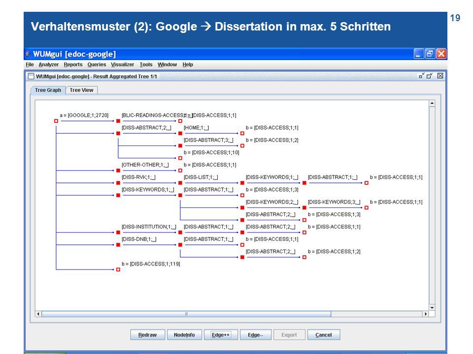 19 Verhaltensmuster (2): Google  Dissertation in max. 5 Schritten
