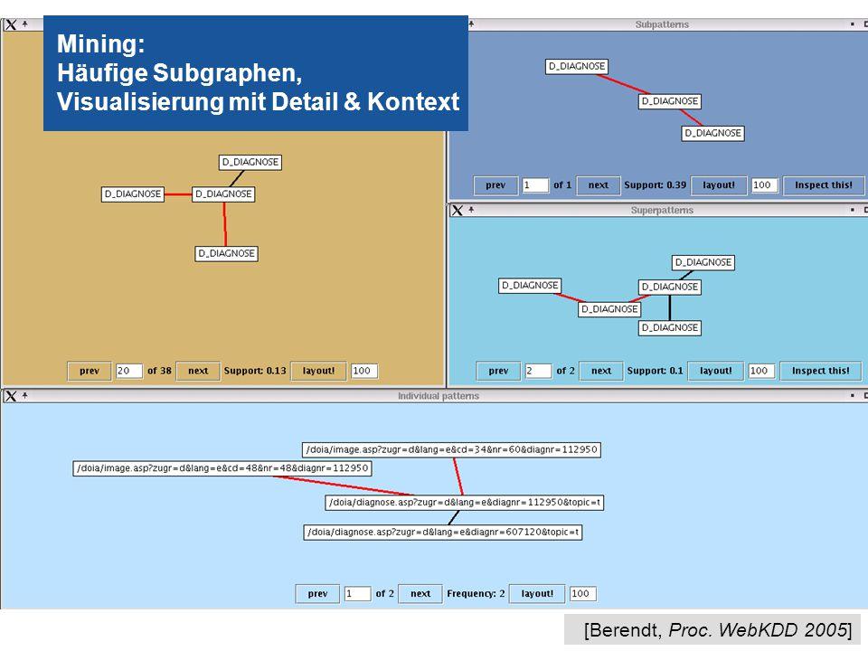 25 [Berendt, Proc. WebKDD 2005] Mining: Häufige Subgraphen, Visualisierung mit Detail & Kontext