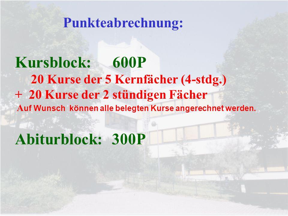 Punkteabrechnung: Kursblock: 600P 20 Kurse der 5 Kernfächer (4-stdg.) + 20 Kurse der 2 stündigen Fächer A uf Wunsch können alle belegten Kurse angerec