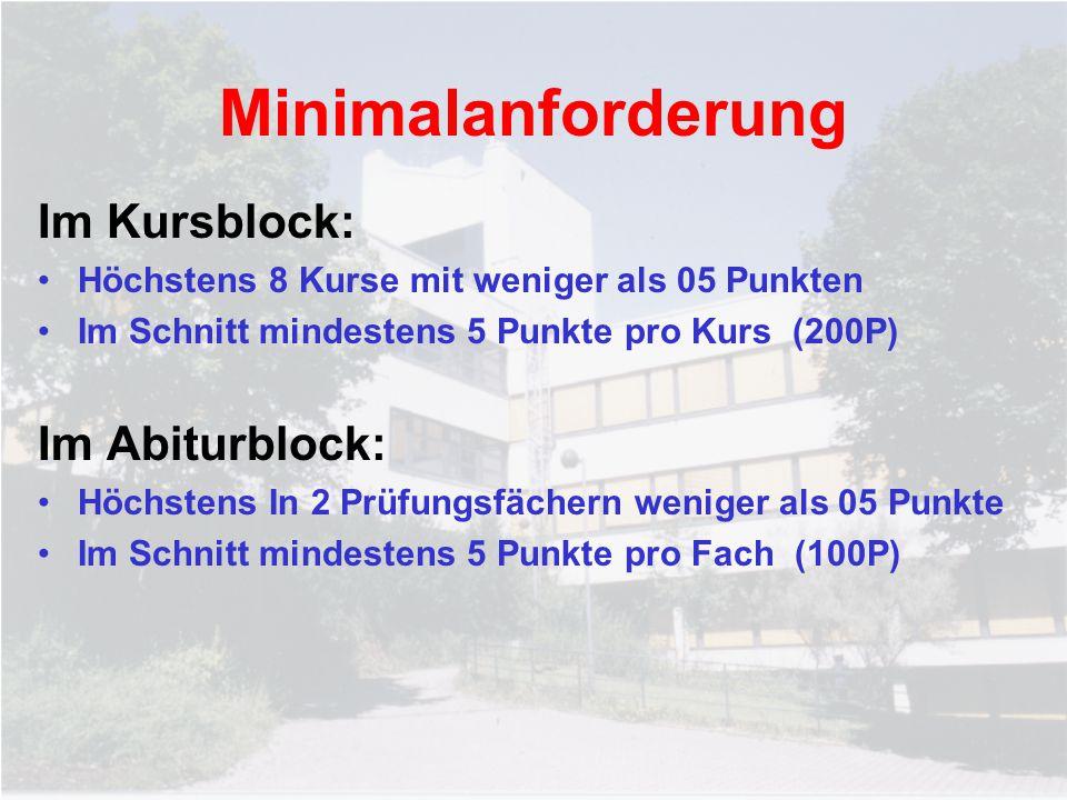 Minimalanforderung Im Kursblock: Höchstens 8 Kurse mit weniger als 05 Punkten Im Schnitt mindestens 5 Punkte pro Kurs (200P) Im Abiturblock: Höchstens