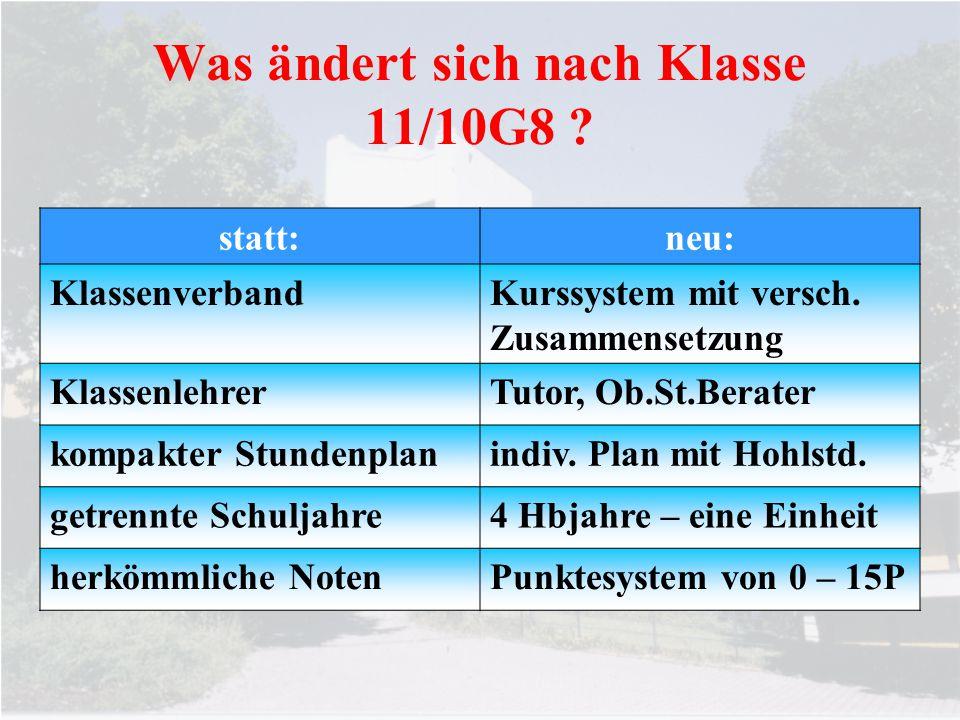 Mündliches Abitur 5.Prüfungsfach (Präsentationsprüfung) von 4 vorgeschlagenen Themen wird eines als Präsentation bearbeitet.