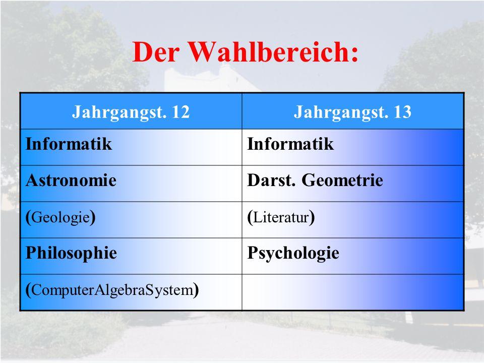 Der Wahlbereich: Jahrgangst. 12Jahrgangst. 13 Informatik AstronomieDarst. Geometrie ( Geologie )( Literatur ) PhilosophiePsychologie ( ComputerAlgebra