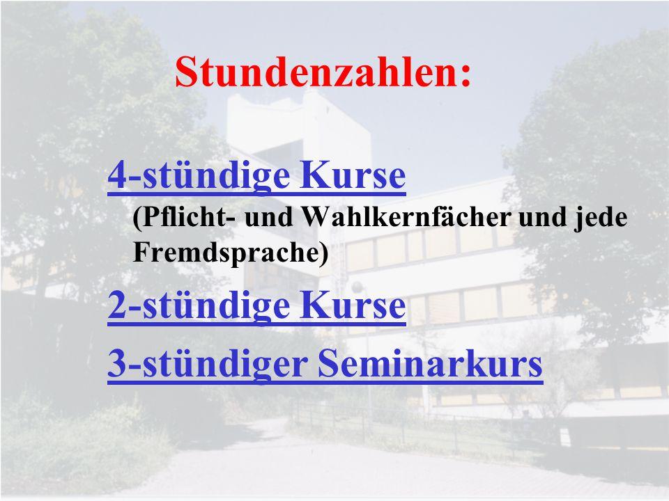 Punkteabrechnung: Kursblock: 600P 20 Kurse der 5 Kernfächer (4-stdg.) + 20 Kurse der 2 stündigen Fächer A uf Wunsch können alle belegten Kurse angerechnet werden.