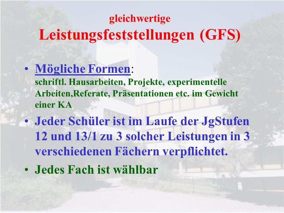 gleichwertige Leistungsfeststellungen (GFS) Mögliche Formen: schriftl. Hausarbeiten, Projekte, experimentelle Arbeiten,Referate, Präsentationen etc. i