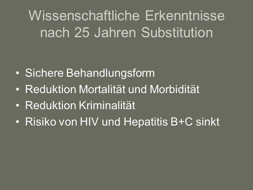 Wissenschaftliche Erkenntnisse nach 25 Jahren Substitution Sichere Behandlungsform Reduktion Mortalität und Morbidität Reduktion Kriminalität Risiko von HIV und Hepatitis B+C sinkt