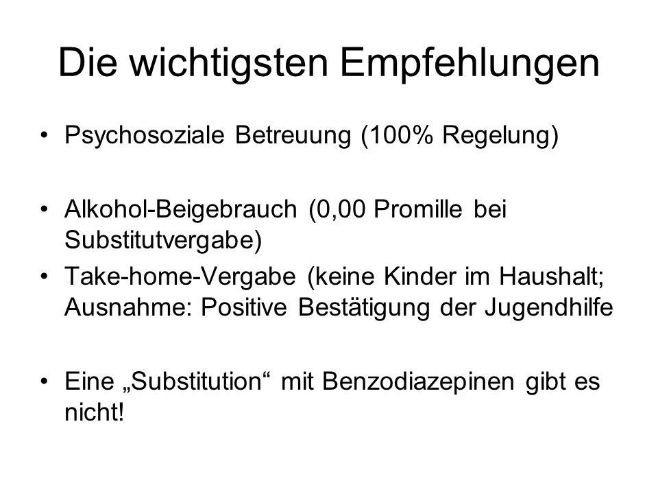Die wichtigsten Empfehlungen Psychosoziale Betreuung (100% Regelung) Alkohol-Beigebrauch (0,00 Promille bei Substitutvergabe) Take-home-Vergabe (keine