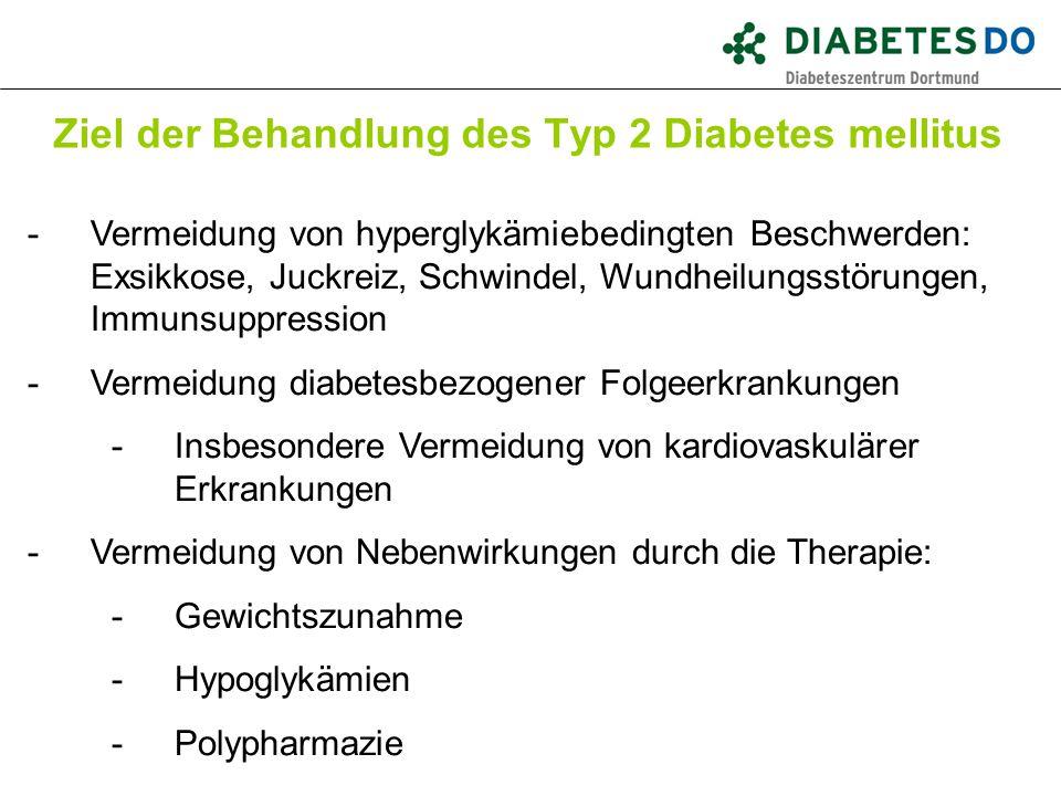 Ziel der Behandlung des Typ 2 Diabetes mellitus Was ist gesichert? -Vermeidung von hyperglykämiebedingten Beschwerden: Exsikkose, Juckreiz, Schwindel,