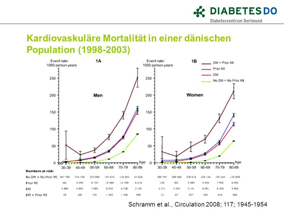 Kardiovaskuläre Mortalität in einer dänischen Population (1998-2003) Schramm et al., Circulation 2008; 117; 1945-1954