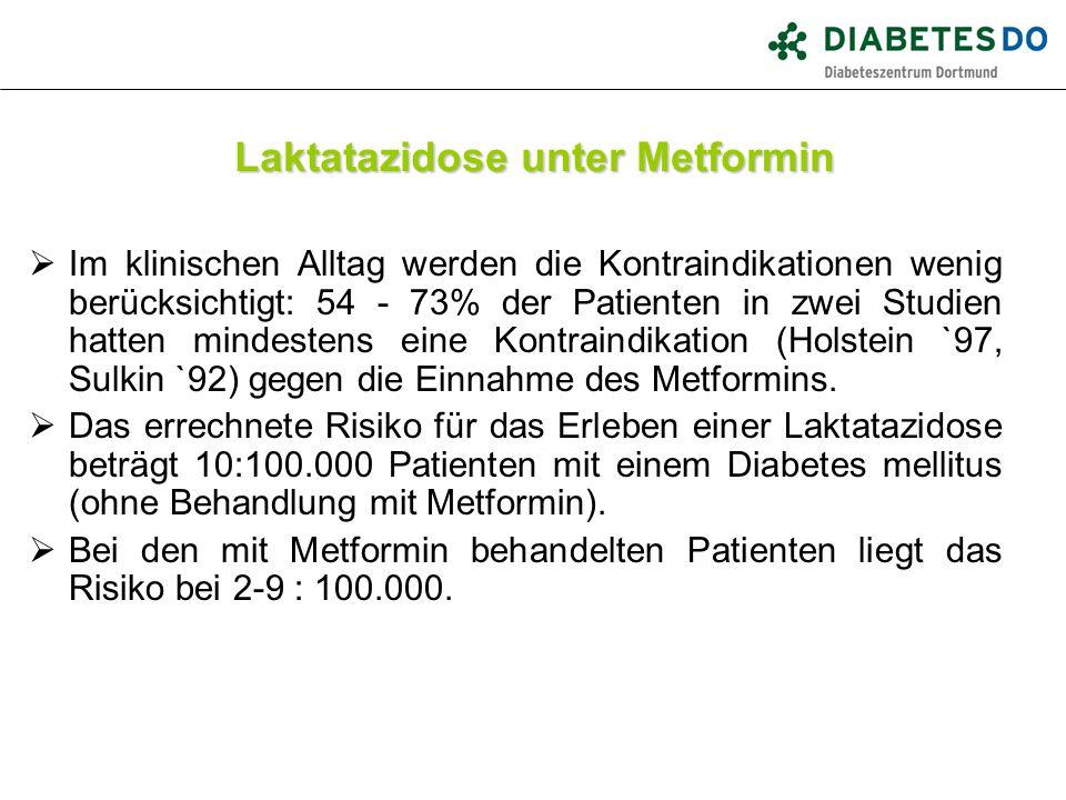 Laktatazidose unter Metformin  Im klinischen Alltag werden die Kontraindikationen wenig berücksichtigt: 54 - 73% der Patienten in zwei Studien hatten