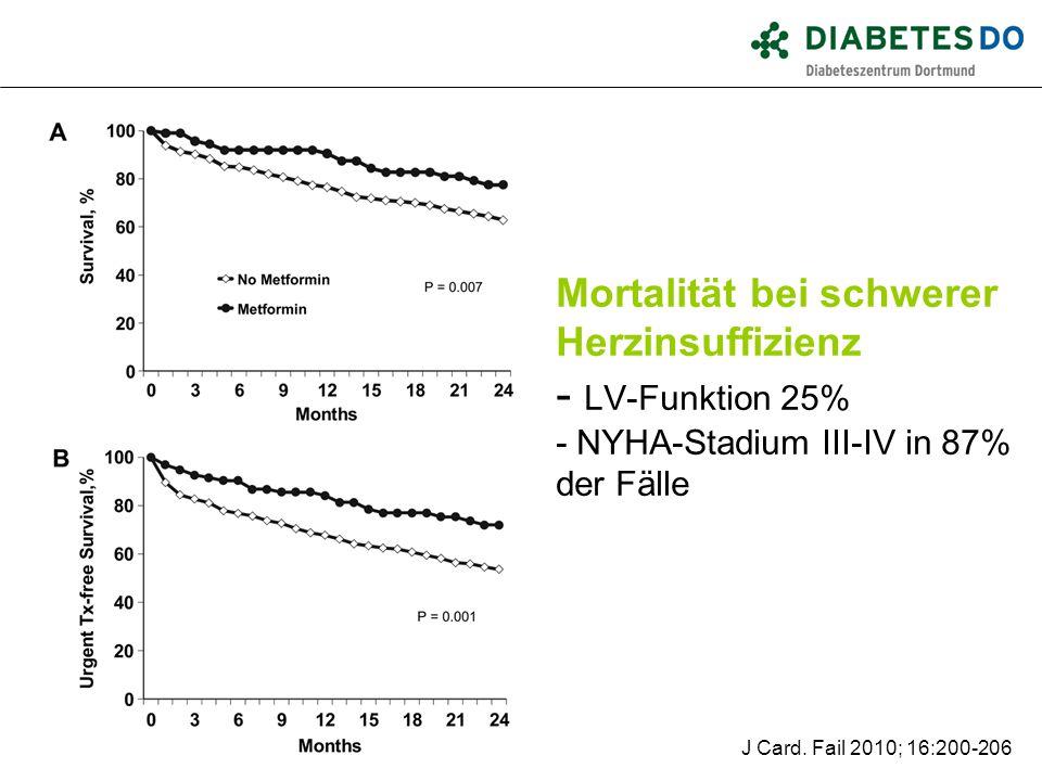 J Card. Fail 2010; 16:200-206 Mortalität bei schwerer Herzinsuffizienz - LV-Funktion 25% - NYHA-Stadium III-IV in 87% der Fälle