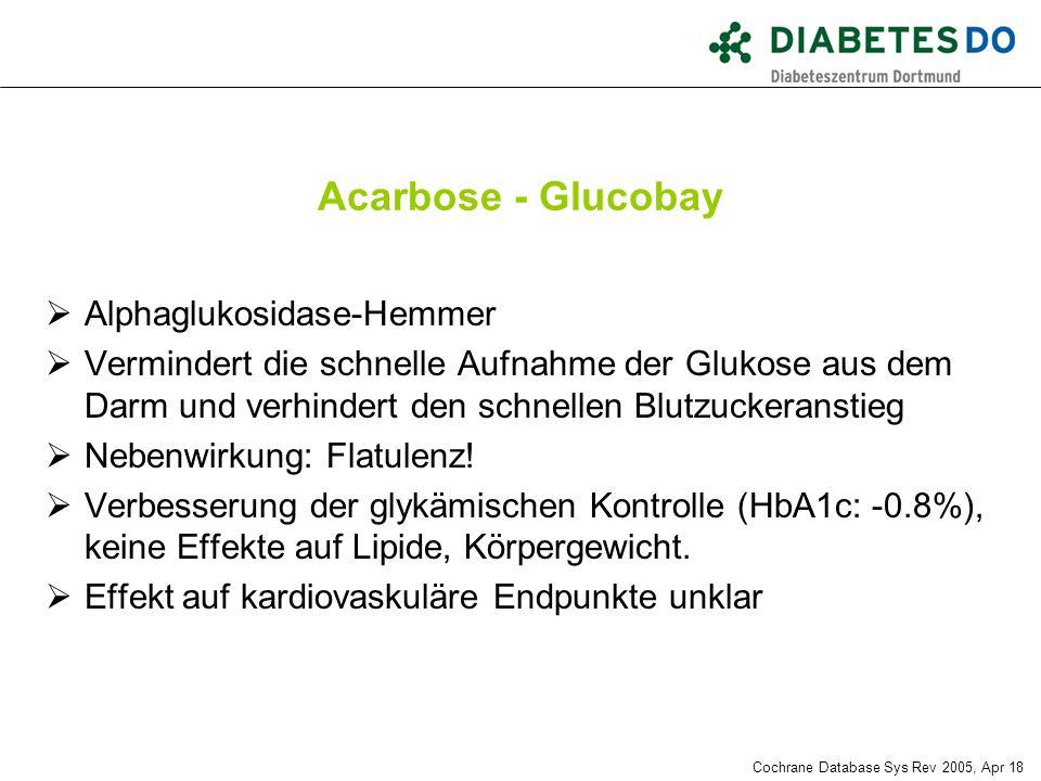 Acarbose - Glucobay  Alphaglukosidase-Hemmer  Vermindert die schnelle Aufnahme der Glukose aus dem Darm und verhindert den schnellen Blutzuckeransti