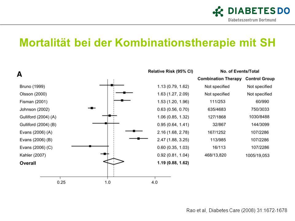 Rao et al, Diabetes Care (2008) 31:1672-1678 Mortalität bei der Kombinationstherapie mit SH