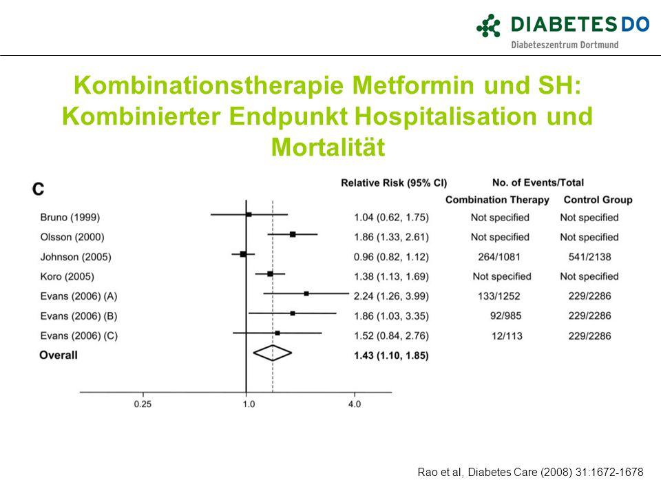 Rao et al, Diabetes Care (2008) 31:1672-1678 Kombinationstherapie Metformin und SH: Kombinierter Endpunkt Hospitalisation und Mortalität