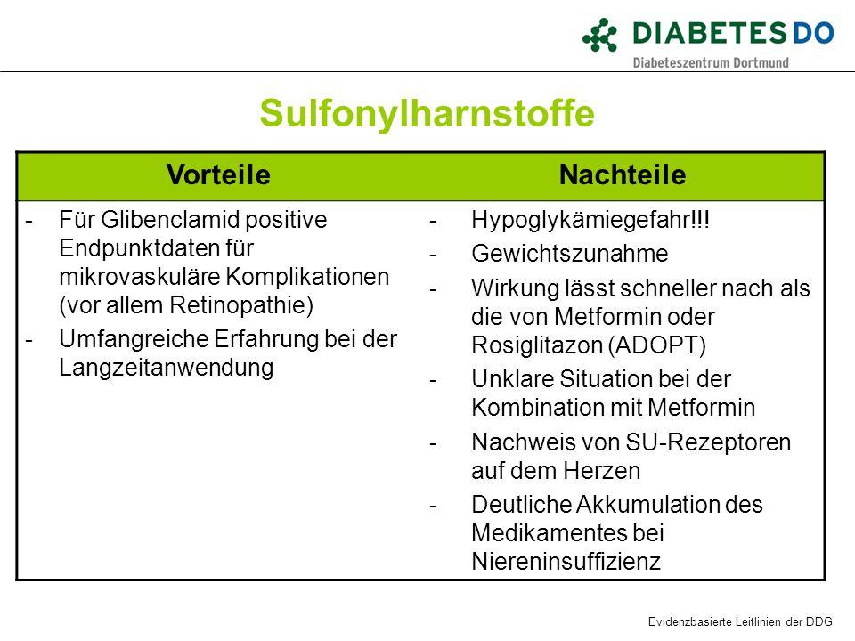 Sulfonylharnstoffe VorteileNachteile -Für Glibenclamid positive Endpunktdaten für mikrovaskuläre Komplikationen (vor allem Retinopathie) -Umfangreiche