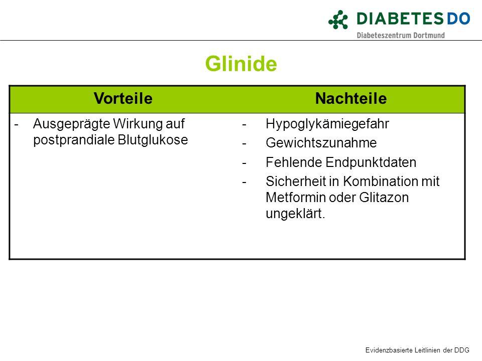 Glinide VorteileNachteile -Ausgeprägte Wirkung auf postprandiale Blutglukose -Hypoglykämiegefahr -Gewichtszunahme -Fehlende Endpunktdaten -Sicherheit