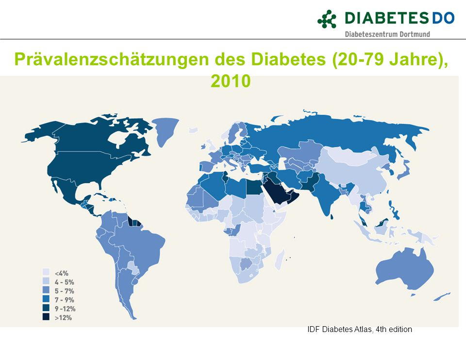 IDF Diabetes Atlas, 4th edition Prävalenzschätzungen des Diabetes (20-79 Jahre), 2010
